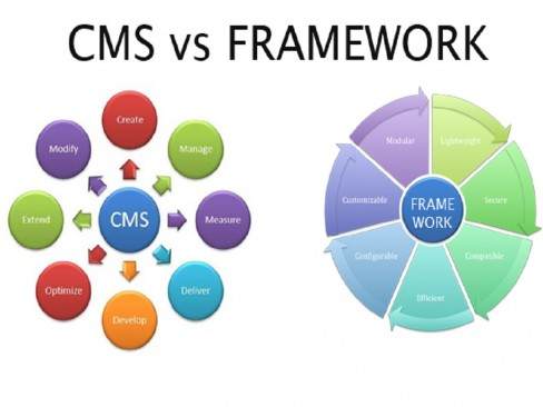 تفاوت فریمورک و سیستم مدیریت محتوا