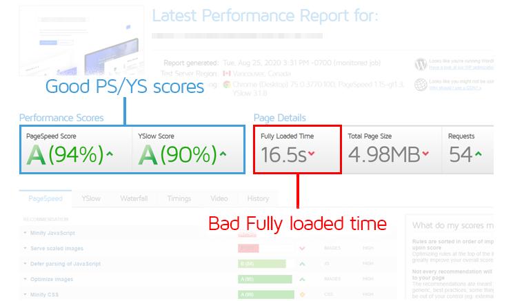 امتیاز بالای PageSpeed / YSlow و زمان بارگذاری خیلی کند
