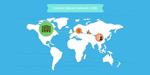 Cdn یا شبکه توزیع محتوا و تاثیر آن در سرعت سایت